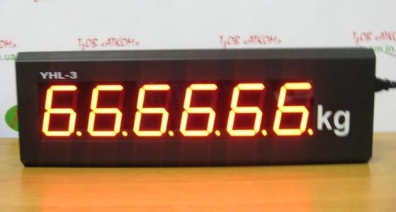 дублирующий индикатор (табло)